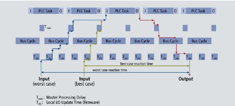 1 ethercat protokol automatika.rs