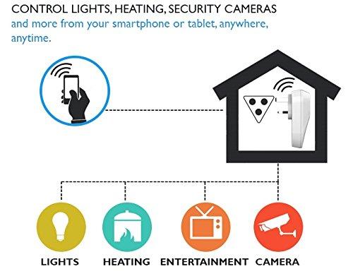wispp-smart-home-uticnica-slika-automatika.rs