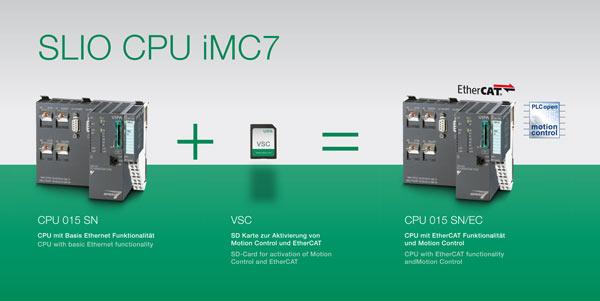 VIPA SLIO IMC7 vipa yasgawa plc programirnaje automatizacijai automatika.rs