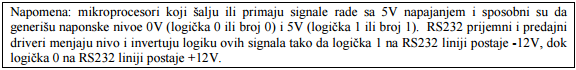 rs232 serijski protokol automatika.rs