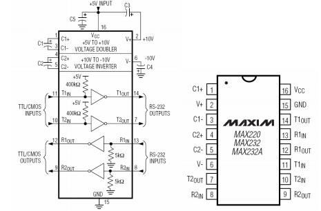 2 sema Povezivnja rs232 protokola automatika.rs