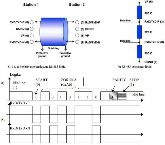 1 rs485 serijski protokol rs232 automatika.rs