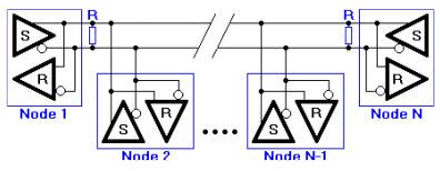 4 rs485 serijski protokol rs232 automatika.rs