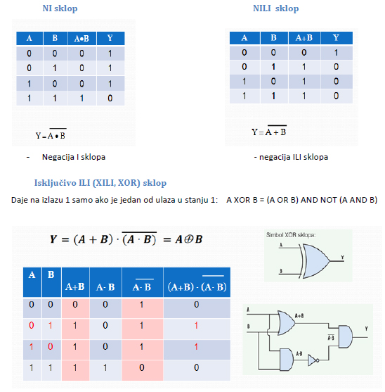 1_Booleova_algebra_logicka_kola_elektronika_automatika.rs