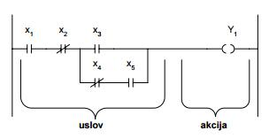 leder_plc_rogramiranje_siemens_festo_automatizacija_automatika.rs