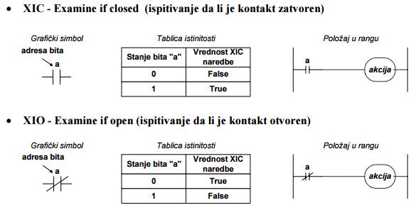 1_leder_programiranje_plc_plk_automatika.rs