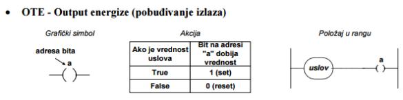 2_leder_programiranje_plc_plk_automatika.rs
