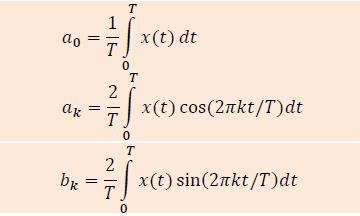 2_furijeov_red_transforrmacija_signali_analiza_automatika-rs