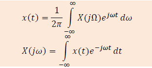 3_furijeov_red_transforrmacija_signali_analiza_automatika-rs