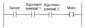 6_leder_programiranje_plc_automatika-rs