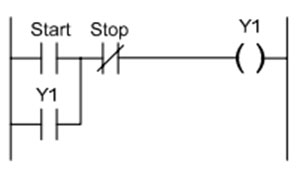 1_leder_programiranje_plc_automatizacija_starstop_kolo_releji_automatika-rs