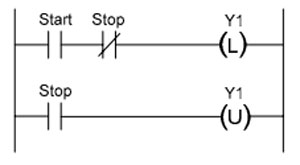 4_leder_programiranje_plc_automatizacija_starstop_kolo_releji_automatika-rs